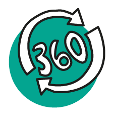 Uncover Products Brand Audit 360
