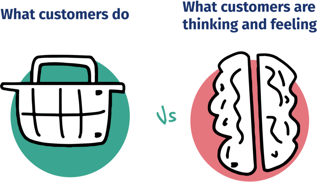 Value of Data - What Makes Us Different Customers do, think and feel