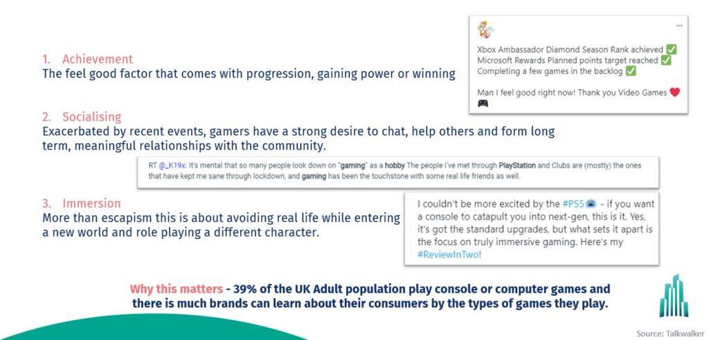 Social Listening for Insights Playstation5 launch motivations